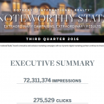 Noteworthy Stats Q3 2016